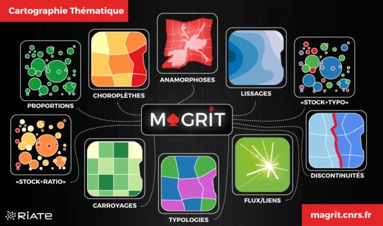 Magrit_fonctionnalités2-1024x606.png